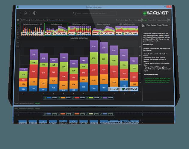 SciChart WPF Charts
