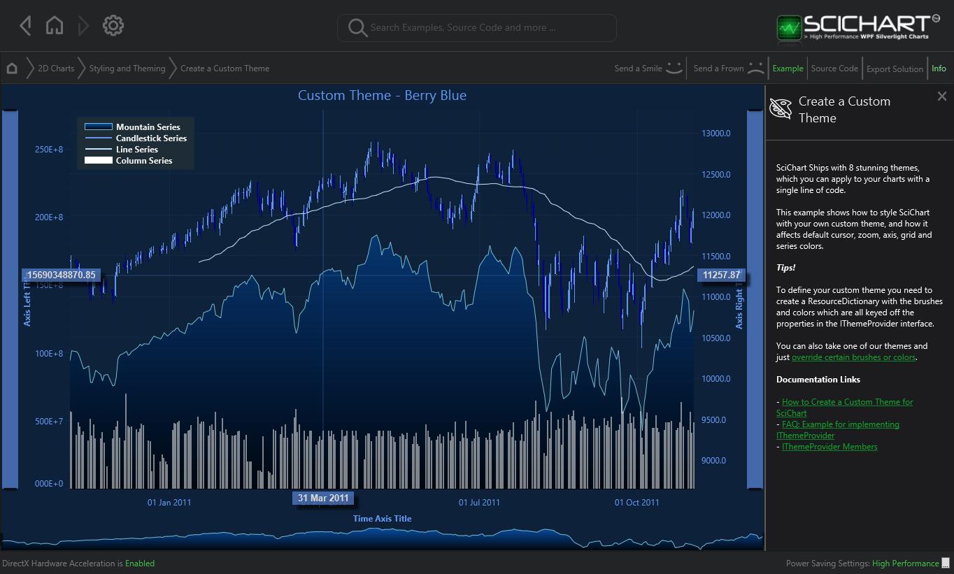WPF Chart Create a Custom Theme | Fast, Native Chart