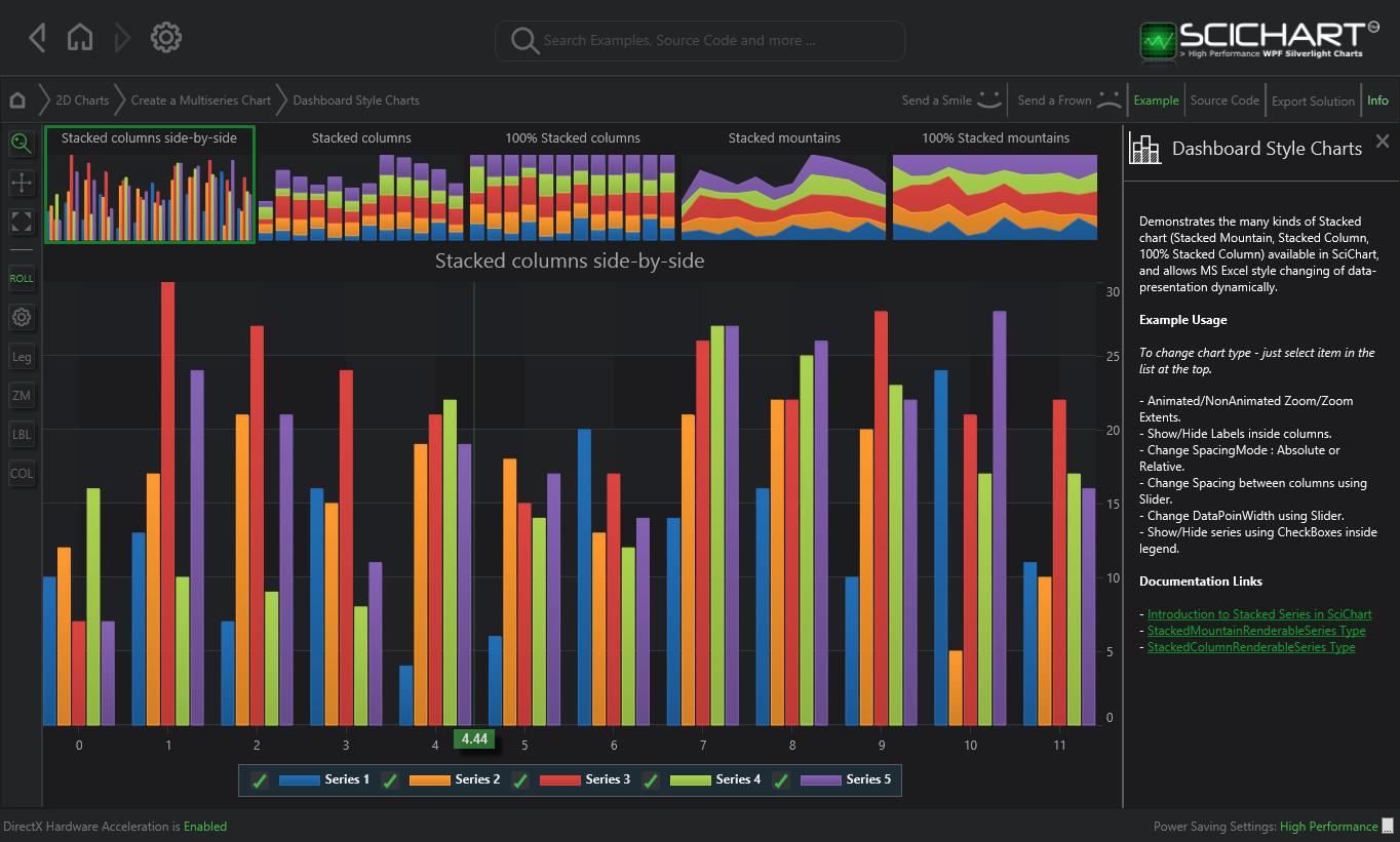 WPF Dashboard Style Column Charts | Fast, Native Chart