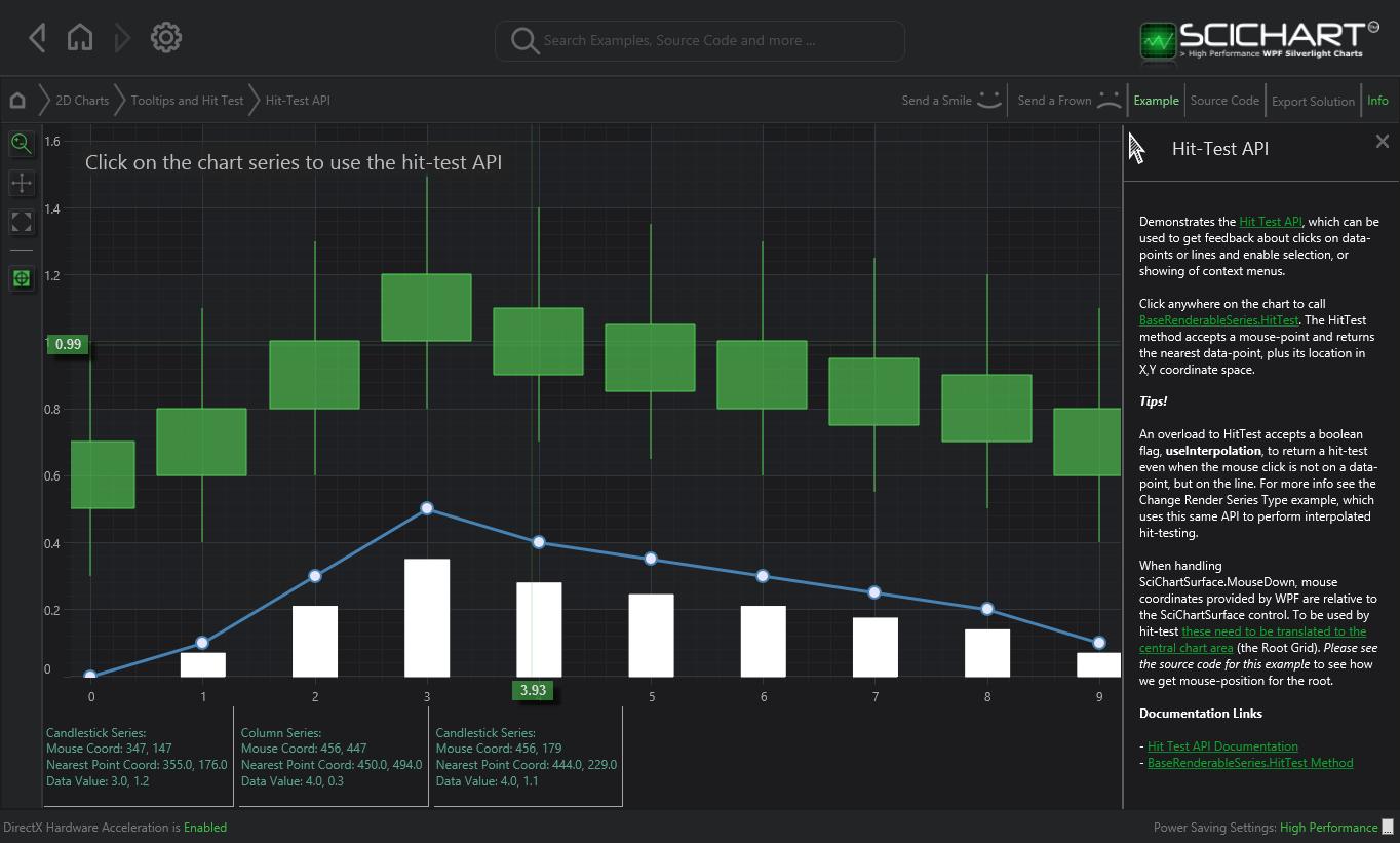 WPF Chart Hit-Test API | Fast, Native Chart Controls for WPF
