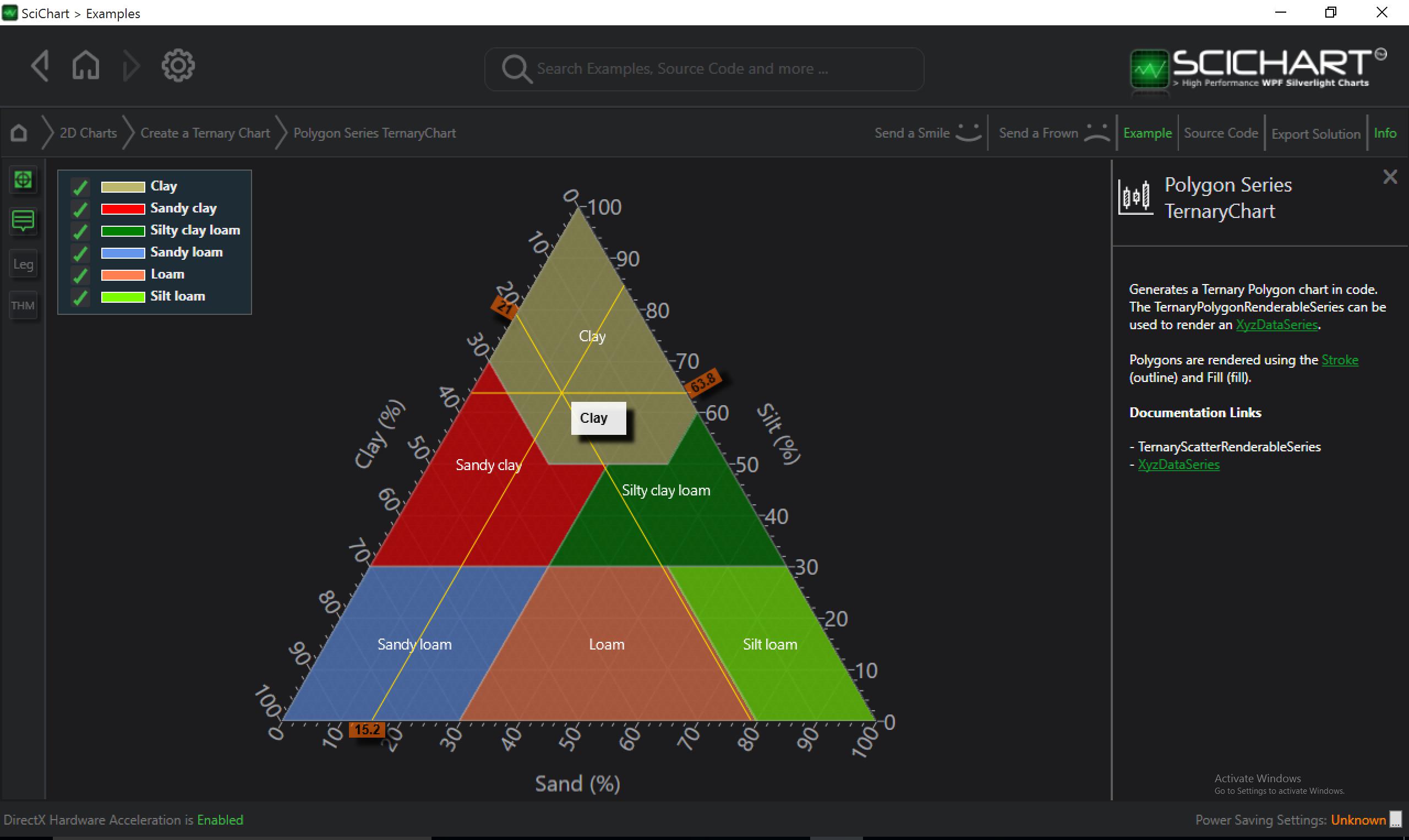 WPF Polygon Series Ternary Chart | Fast, Native Chart
