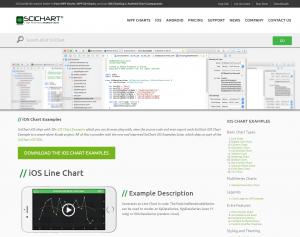 scichart-ios-chart-examples