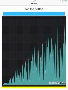 SciChart iOS Android NativeScript ReactNative Charts