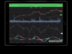 SciChart iOS Android Showcase Trading App demo