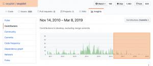 News - Powered by Kayako Help Desk Software